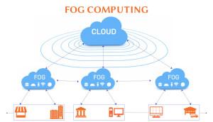 Fog-computing_01